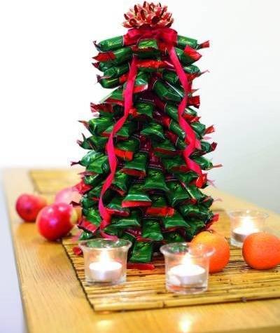 árbol de navidad casero con chocolatinas
